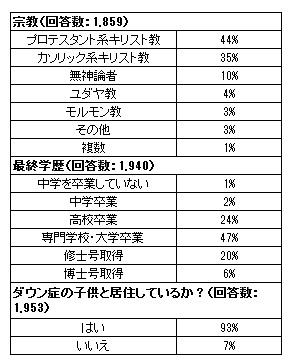 characteristics-of-parent-respondents-3